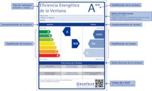 Clasificación de eficiencia energética